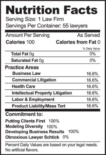 Blank nutrition facts sheet nutrition ftempo for Blank nutrition facts label template