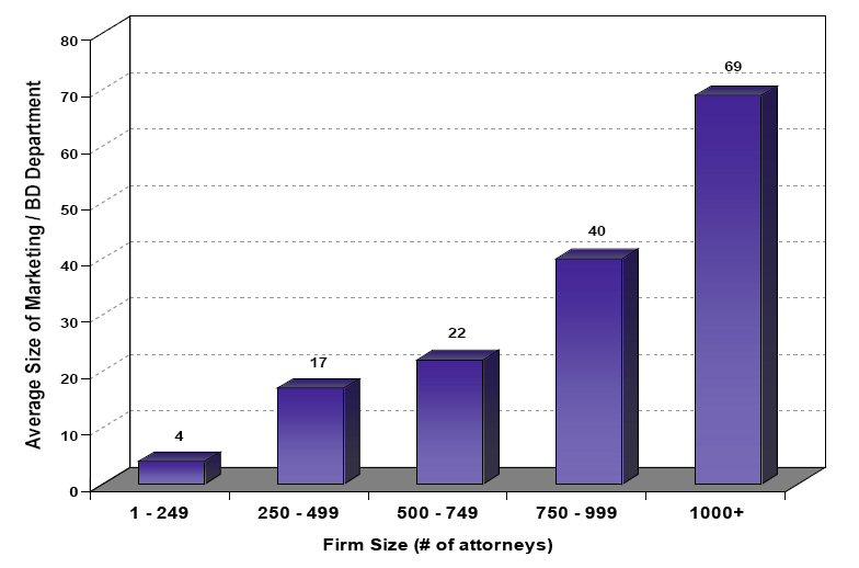 Attorney Salary Per Hour