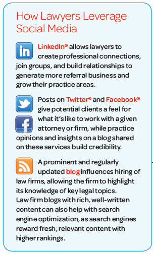 how lawyrs use social media, attorney marketing