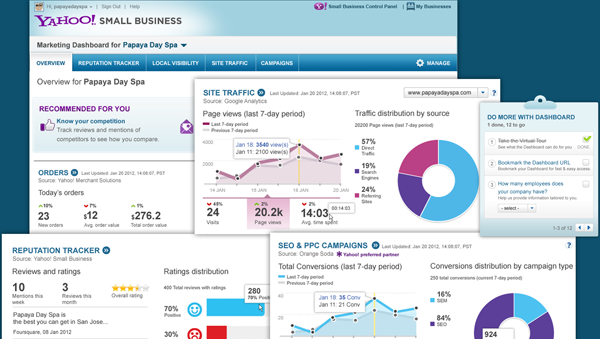 Yahoo marketing dashboard, law firm marketing, legal marketing